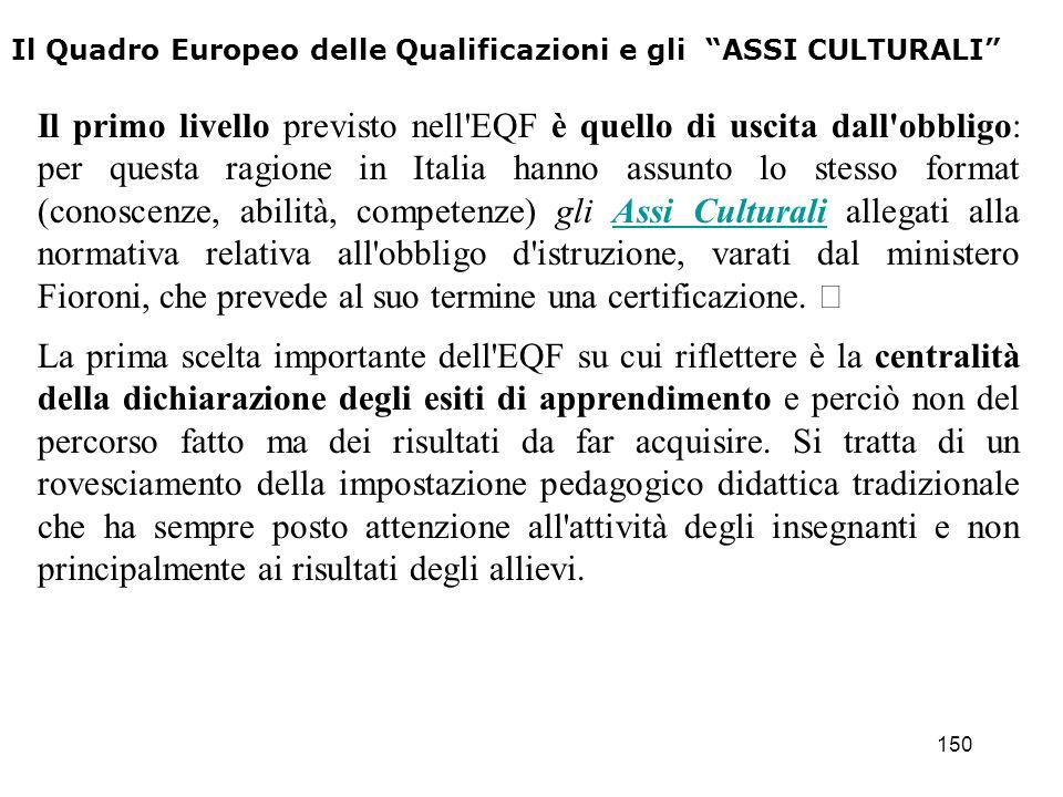 150 Il Quadro Europeo delle Qualificazioni e gli ASSI CULTURALI Il primo livello previsto nell'EQF è quello di uscita dall'obbligo: per questa ragione