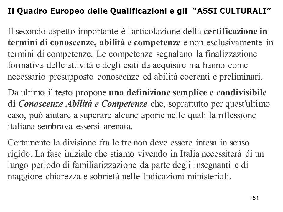 151 Il secondo aspetto importante è l'articolazione della certificazione in termini di conoscenze, abilità e competenze e non esclusivamente in termin
