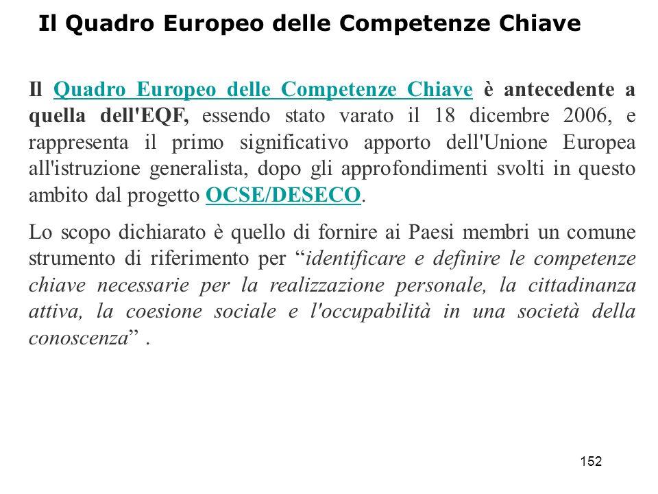 152 Il Quadro Europeo delle Competenze Chiave è antecedente a quella dell'EQF, essendo stato varato il 18 dicembre 2006, e rappresenta il primo signif
