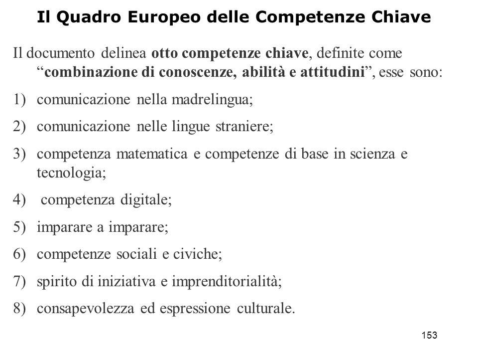 153 Il documento delinea otto competenze chiave, definite comecombinazione di conoscenze, abilità e attitudini, esse sono: 1)comunicazione nella madre