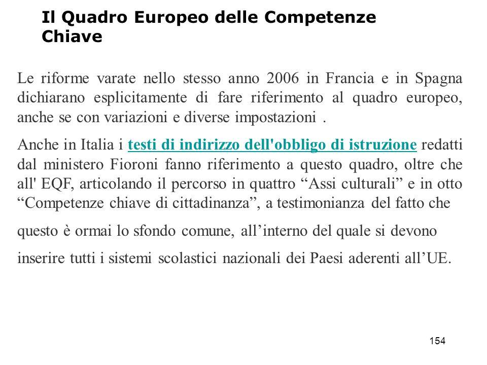 154 Il Quadro Europeo delle Competenze Chiave Le riforme varate nello stesso anno 2006 in Francia e in Spagna dichiarano esplicitamente di fare riferi