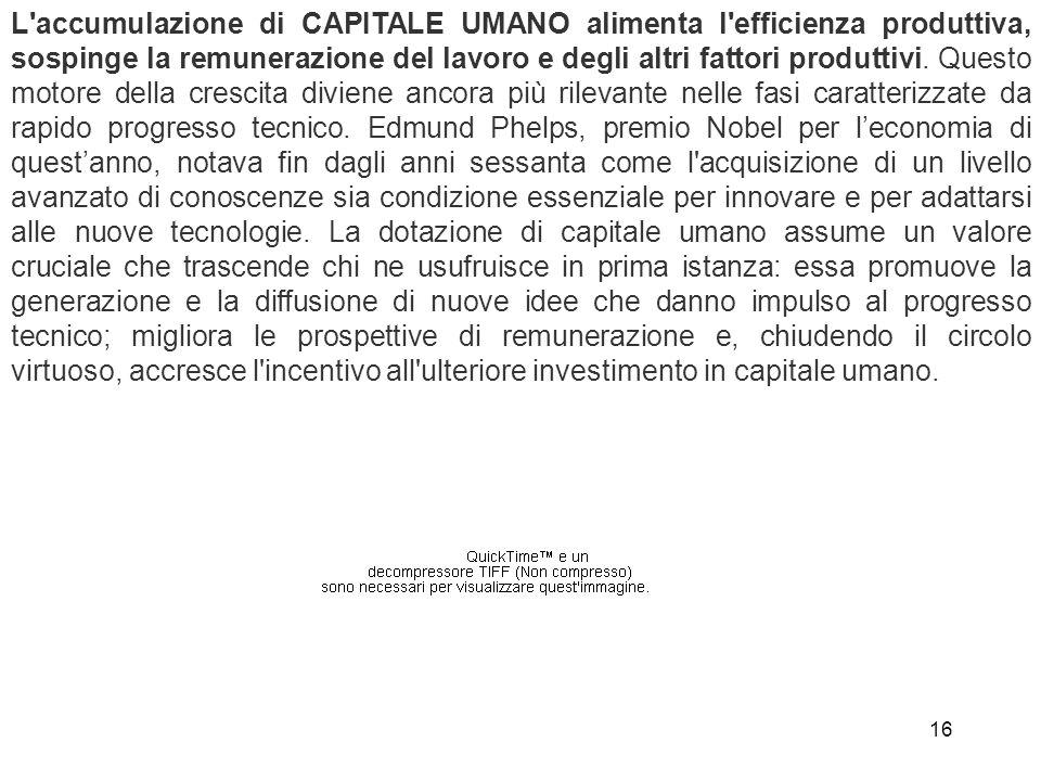 16 L'accumulazione di CAPITALE UMANO alimenta l'efficienza produttiva, sospinge la remunerazione del lavoro e degli altri fattori produttivi. Questo m