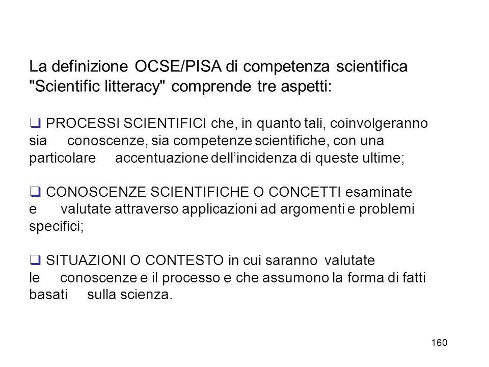 160 La definizione OCSE/PISA di competenza scientifica