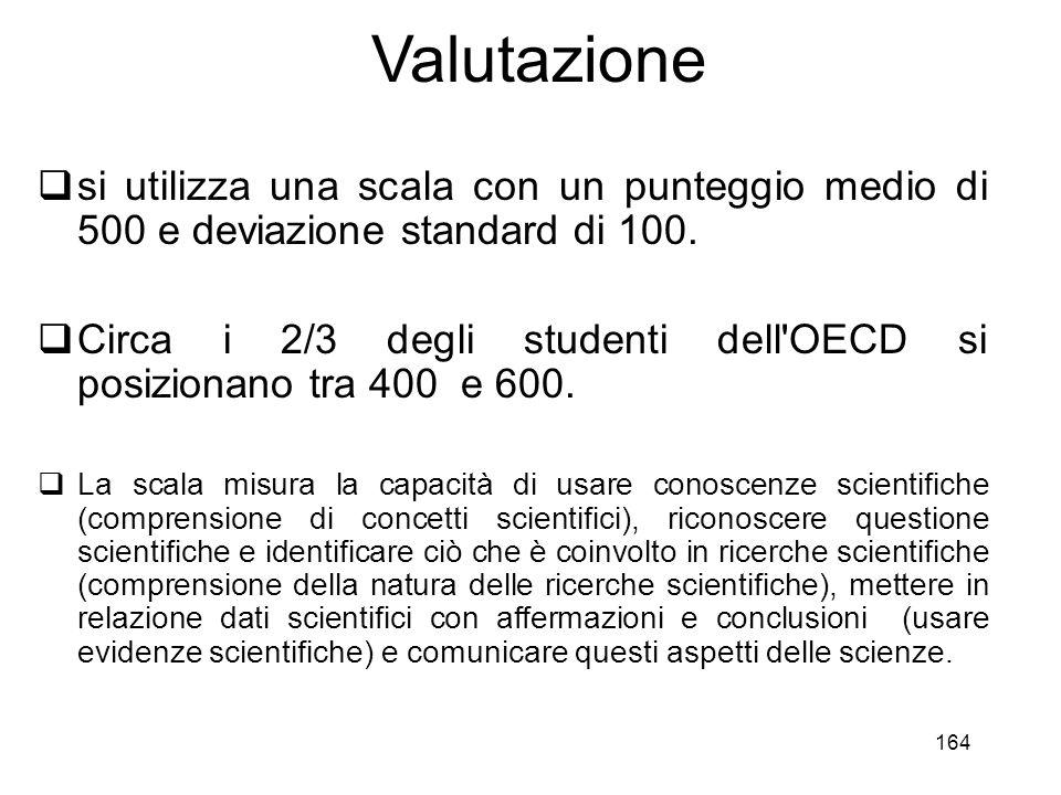 164 Valutazione si utilizza una scala con un punteggio medio di 500 e deviazione standard di 100. Circa i 2/3 degli studenti dell'OECD si posizionano