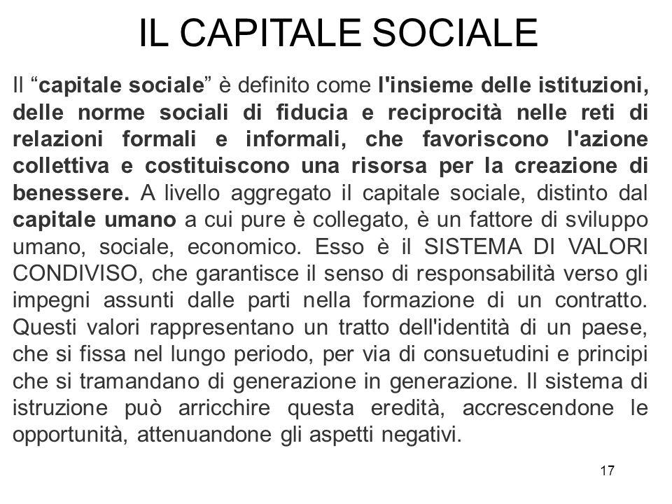 17 IL CAPITALE SOCIALE Il capitale sociale è definito come l'insieme delle istituzioni, delle norme sociali di fiducia e reciprocità nelle reti di rel