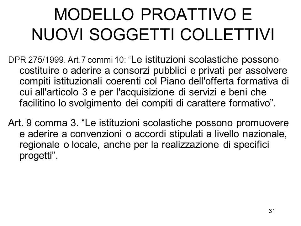 31 MODELLO PROATTIVO E NUOVI SOGGETTI COLLETTIVI DPR 275/1999. Art.7 commi 10: Le istituzioni scolastiche possono costituire o aderire a consorzi pubb