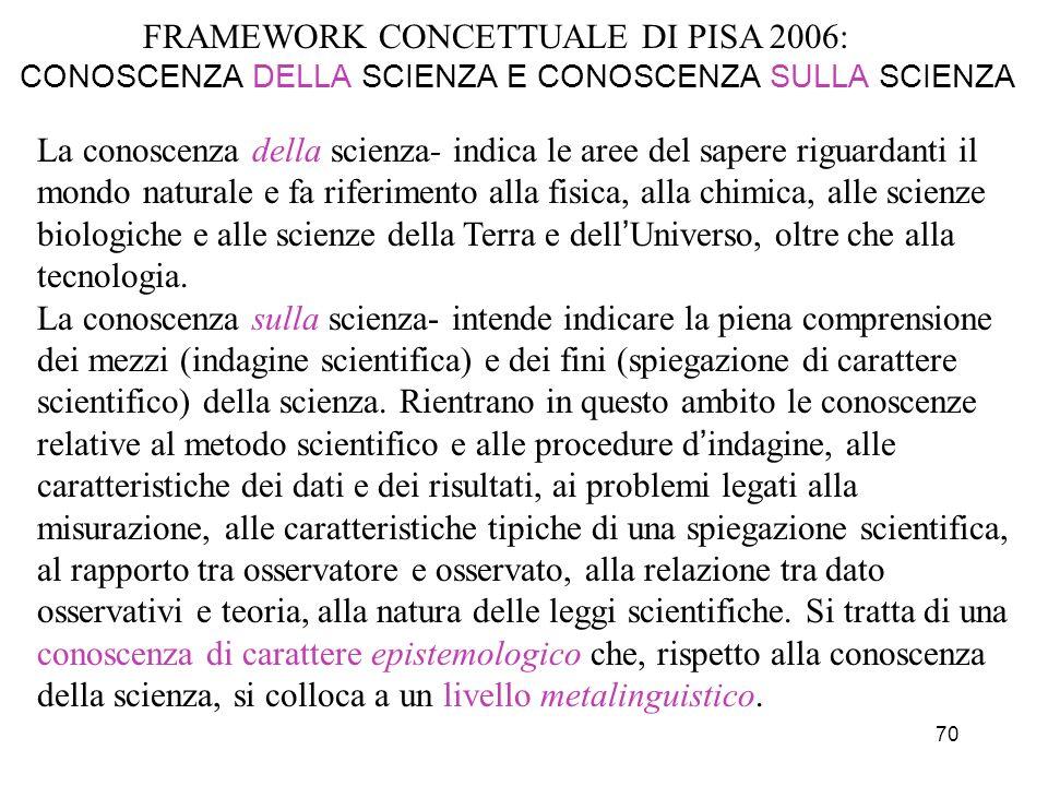 70 FRAMEWORK CONCETTUALE DI PISA 2006: CONOSCENZA DELLA SCIENZA E CONOSCENZA SULLA SCIENZA La conoscenza della scienza- indica le aree del sapere rigu