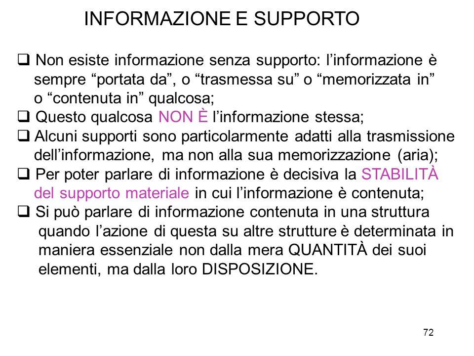 72 INFORMAZIONE E SUPPORTO Non esiste informazione senza supporto: linformazione è sempre portata da, o trasmessa su o memorizzata in o contenuta in q
