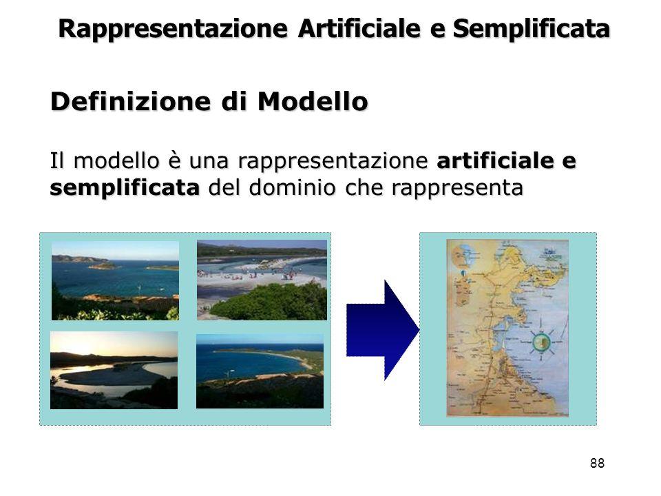 88 Rappresentazione Artificiale e Semplificata Definizione di Modello Il modello è una rappresentazione artificiale e semplificata del dominio che rap
