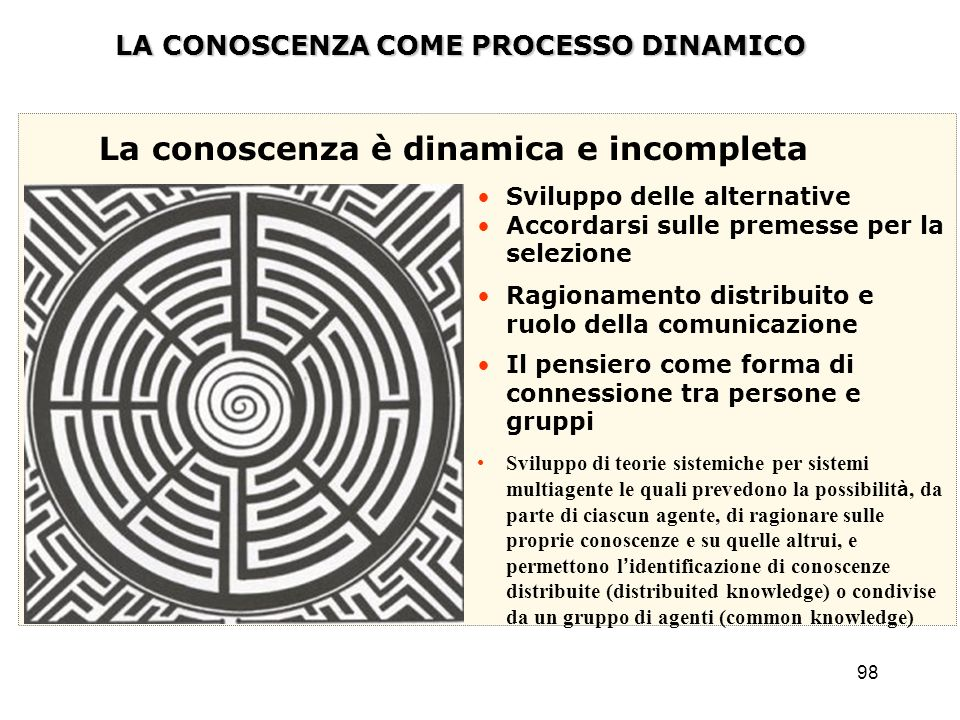 98 LA CONOSCENZA COME PROCESSO DINAMICO La conoscenza è dinamica e incompleta Sviluppo delle alternative Accordarsi sulle premesse per la selezione Ra