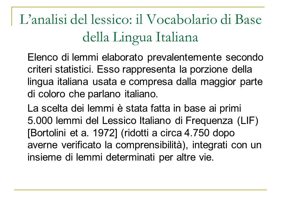 Lanalisi del lessico: il Vocabolario di Base della Lingua Italiana Elenco di lemmi elaborato prevalentemente secondo criteri statistici. Esso rapprese