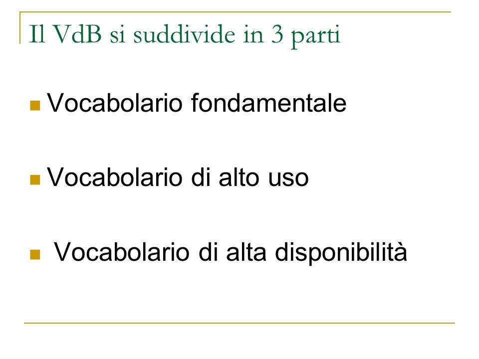 Il VdB si suddivide in 3 parti Vocabolario fondamentale Vocabolario di alto uso Vocabolario di alta disponibilità