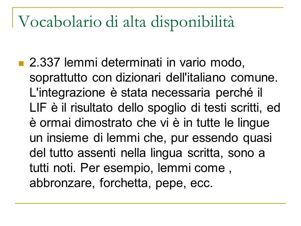 Vocabolario di alta disponibilità 2.337 lemmi determinati in vario modo, soprattutto con dizionari dell'italiano comune. L'integrazione è stata necess