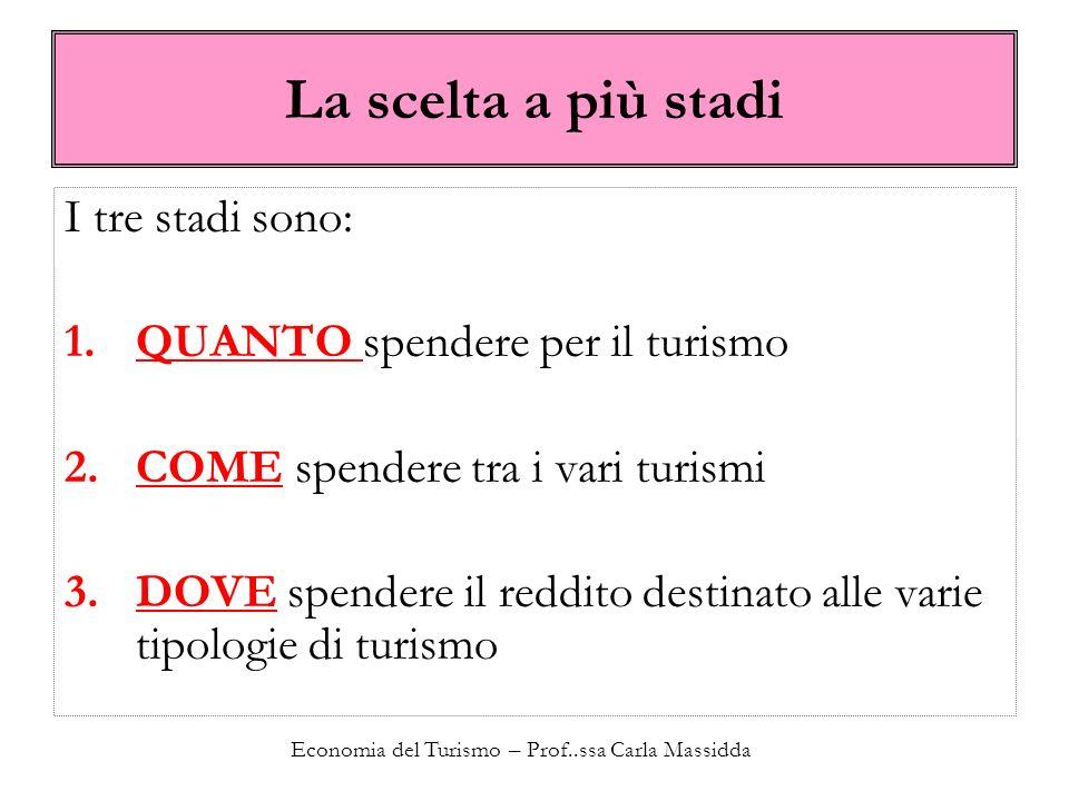 Economia del Turismo – Prof..ssa Carla Massidda La scelta a più stadi I tre stadi sono: 1.QUANTO spendere per il turismo 2.COME spendere tra i vari tu