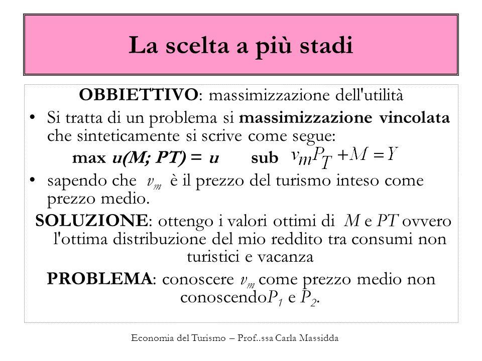 Economia del Turismo – Prof..ssa Carla Massidda La scelta a più stadi OBBIETTIVO: massimizzazione dell'utilità Si tratta di un problema si massimizzaz