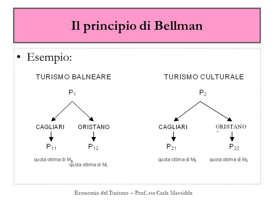 Economia del Turismo – Prof..ssa Carla Massidda Il principio di Bellman Esempio: