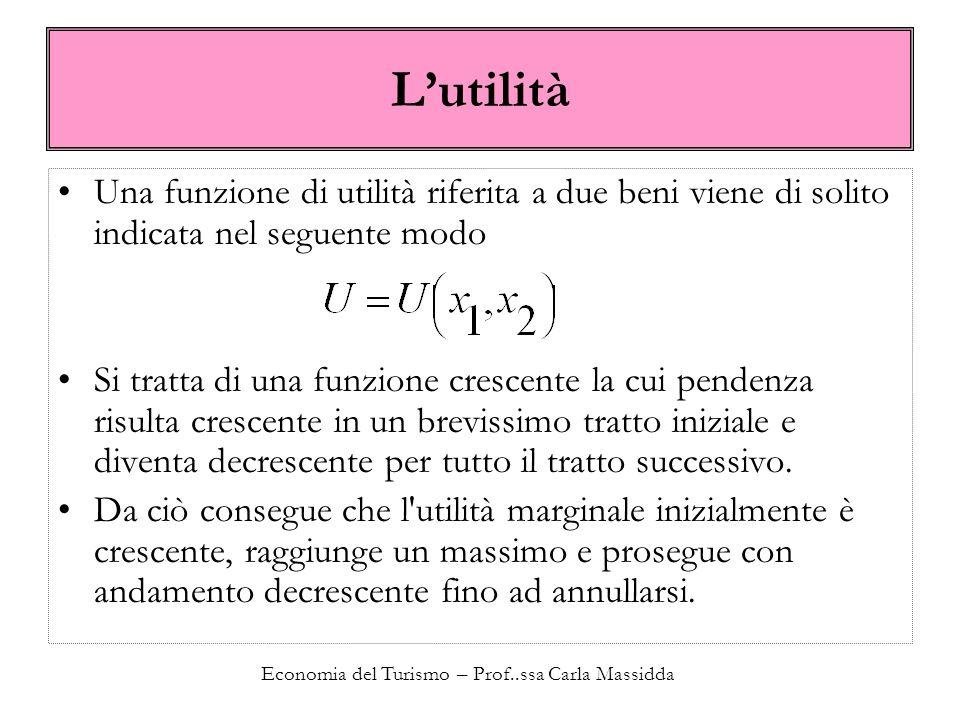Economia del Turismo – Prof..ssa Carla Massidda Lutilità Una funzione di utilità riferita a due beni viene di solito indicata nel seguente modo Si tra