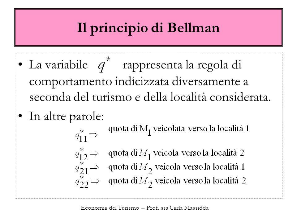 Economia del Turismo – Prof..ssa Carla Massidda Il principio di Bellman La variabile q * rappresenta la regola di comportamento indicizzata diversamen