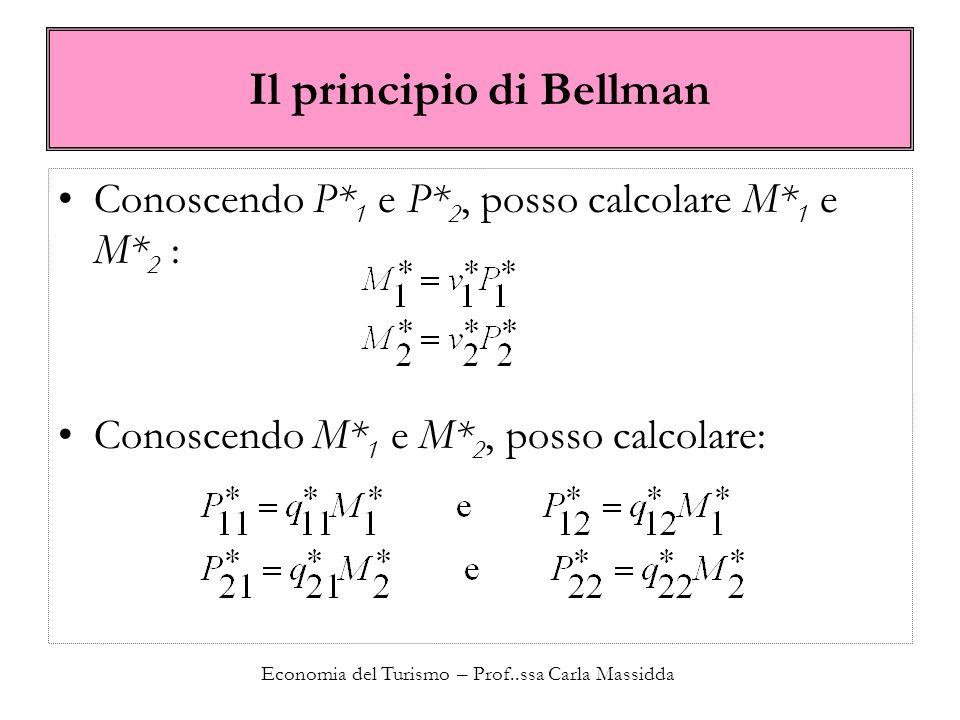 Economia del Turismo – Prof..ssa Carla Massidda Il principio di Bellman Conoscendo P* 1 e P* 2, posso calcolare M* 1 e M* 2 : Conoscendo M* 1 e M* 2,