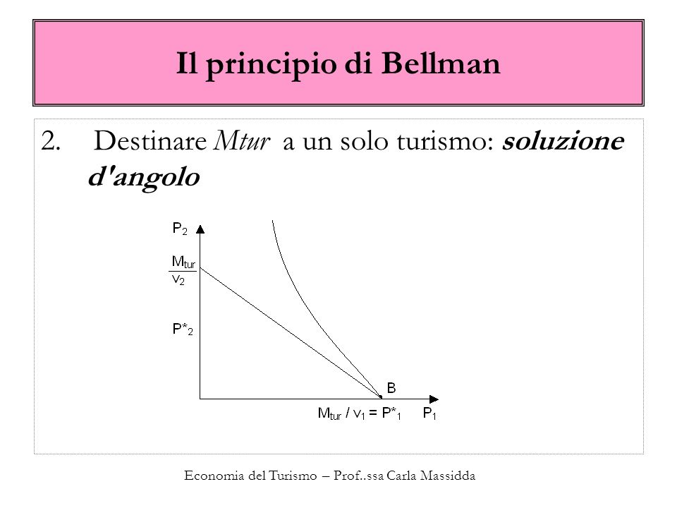 Economia del Turismo – Prof..ssa Carla Massidda Il principio di Bellman 2. Destinare Mtur a un solo turismo: soluzione d'angolo