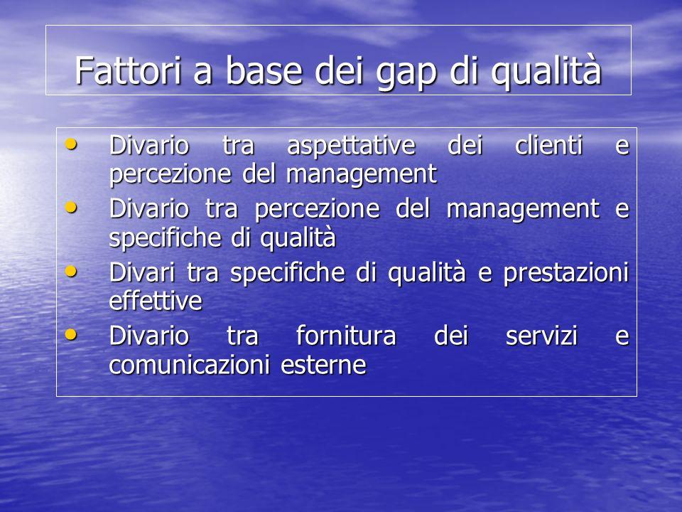 Fattori a base dei gap di qualità Divario tra aspettative dei clienti e percezione del management Divario tra aspettative dei clienti e percezione del