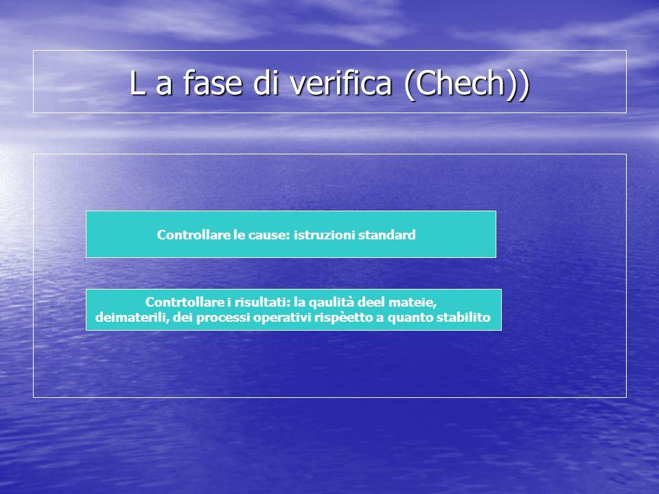 L a fase di verifica (Chech)) Contrtollare i risultati: la qaulità deel mateie, deimaterili, dei processi operativi rispèetto a quanto stabilito Contr