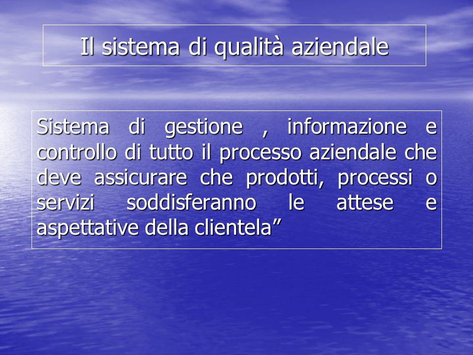 Il sistema di qualità aziendale Sistema di gestione, informazione e controllo di tutto il processo aziendale che deve assicurare che prodotti, process