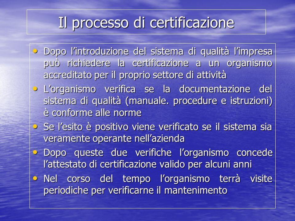 Il processo di certificazione Dopo lintroduzione del sistema di qualità limpresa può richiedere la certificazione a un organismo accreditato per il pr