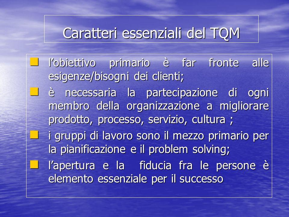 Caratteri essenziali del TQM lobiettivo primario è far fronte alle esigenze/bisogni dei clienti; lobiettivo primario è far fronte alle esigenze/bisogn