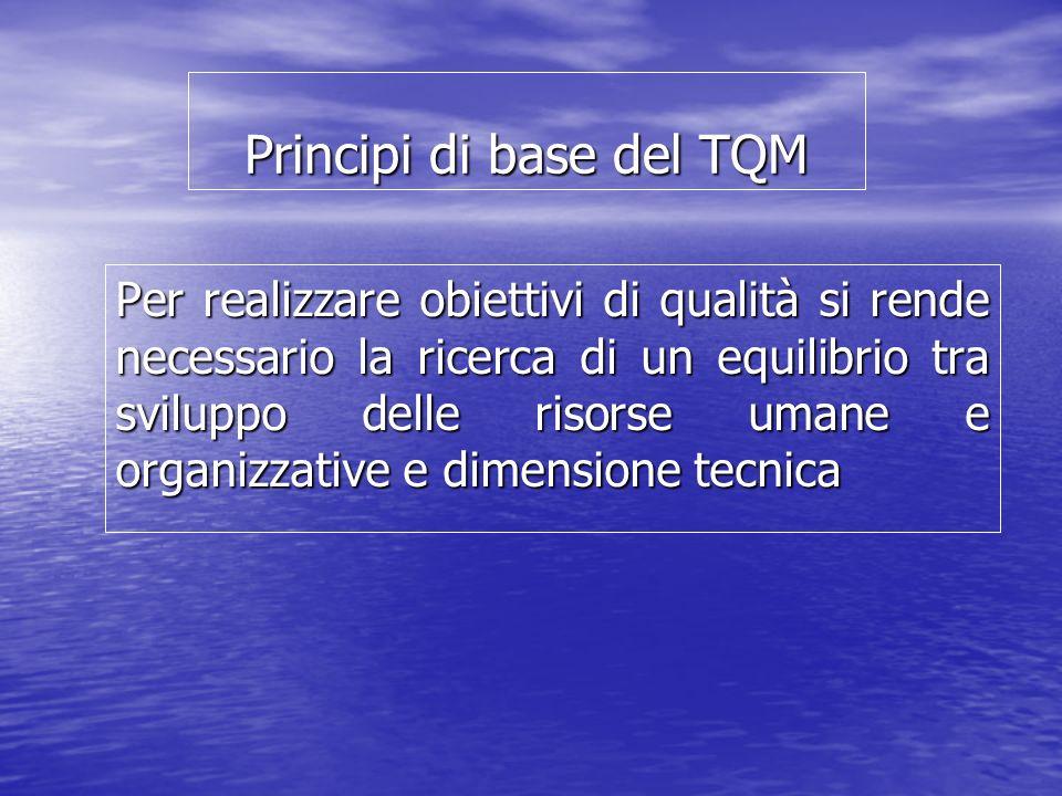 Principi di base del TQM Per realizzare obiettivi di qualità si rende necessario la ricerca di un equilibrio tra sviluppo delle risorse umane e organi