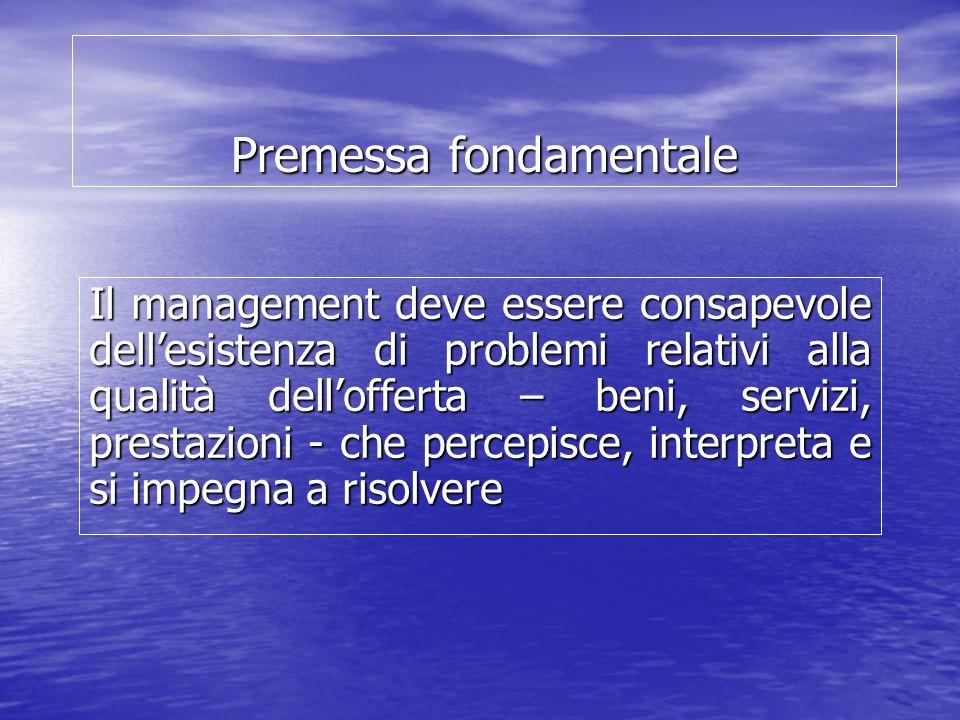 Premessa fondamentale Il management deve essere consapevole dellesistenza di problemi relativi alla qualità dellofferta – beni, servizi, prestazioni -