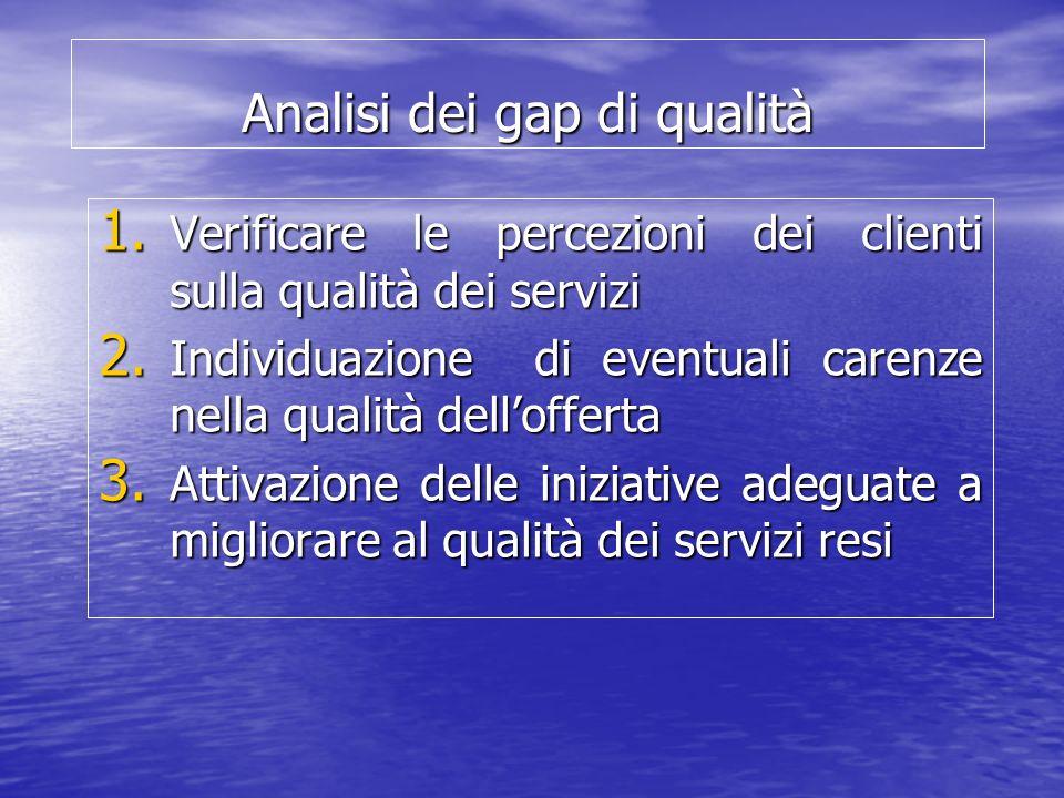 Analisi dei gap di qualità 1. Verificare le percezioni dei clienti sulla qualità dei servizi 2. Individuazione di eventuali carenze nella qualità dell