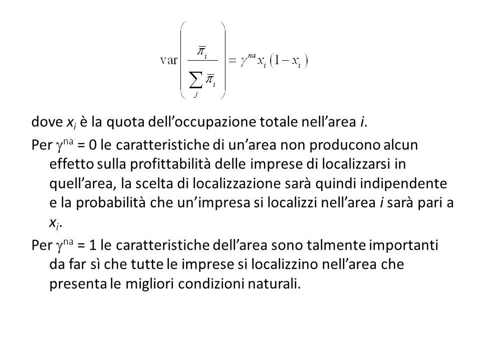 dove x i è la quota delloccupazione totale nellarea i. Per na = 0 le caratteristiche di unarea non producono alcun effetto sulla profittabilità delle