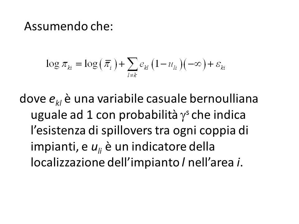 dove e kl è una variabile casuale bernoulliana uguale ad 1 con probabilità s che indica lesistenza di spillovers tra ogni coppia di impianti, e u li è