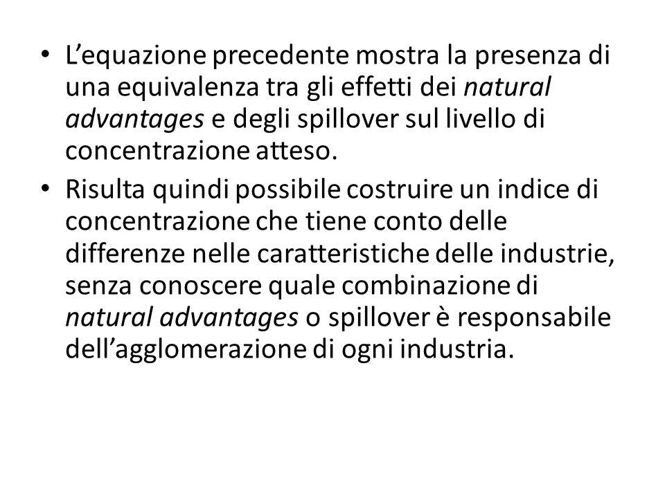 Lequazione precedente mostra la presenza di una equivalenza tra gli effetti dei natural advantages e degli spillover sul livello di concentrazione att