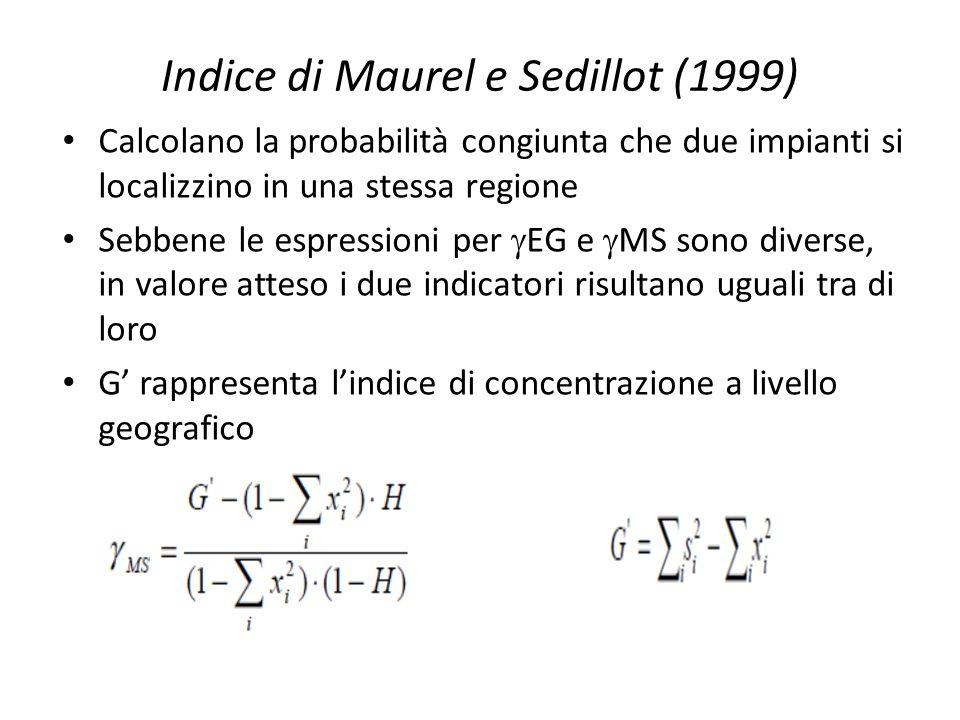 Indice di Maurel e Sedillot (1999) Calcolano la probabilità congiunta che due impianti si localizzino in una stessa regione Sebbene le espressioni per