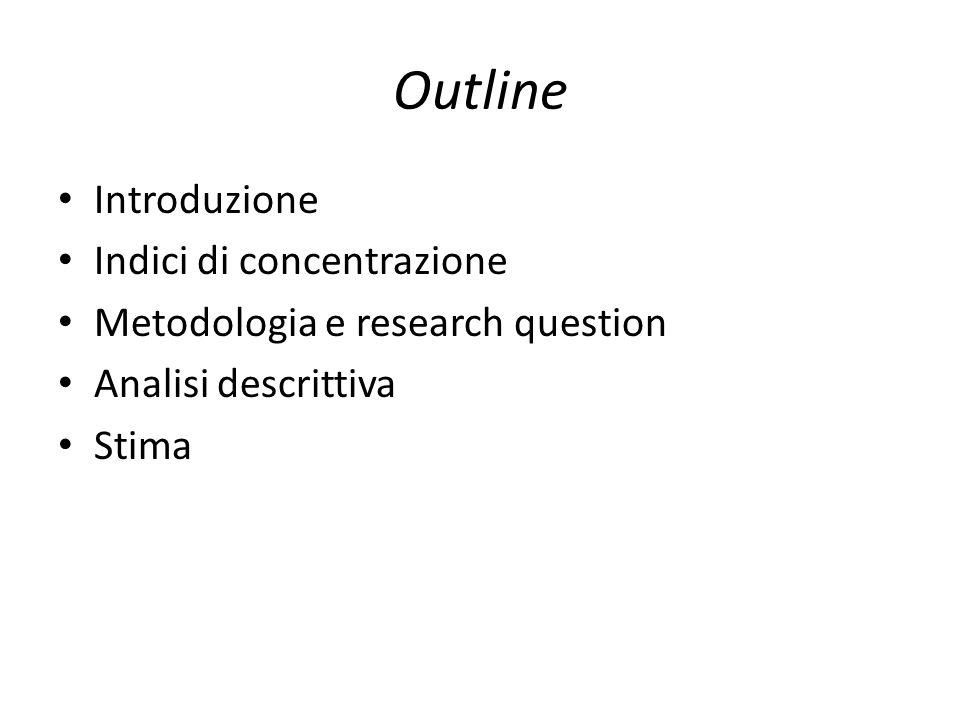 1. Introduzione Distribuzione totale degli addetti per SLL(2001)