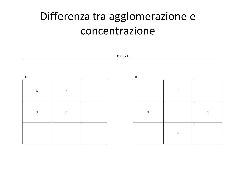 Differenza tra agglomerazione e concentrazione Figura 1 ab 33 3 33 3 3 3