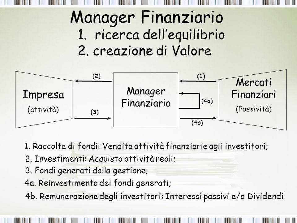 Manager Finanziario 1.ricerca dellequilibrio 2.