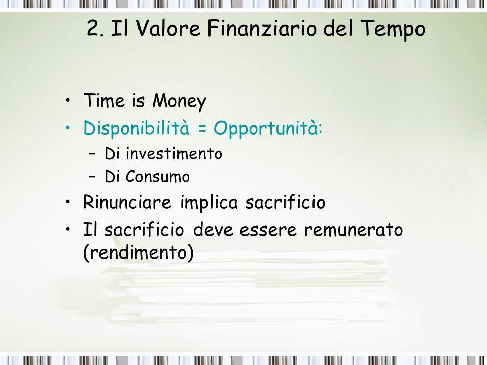 2. Il Valore Finanziario del Tempo Time is Money Disponibilità = Opportunità: –Di investimento –Di Consumo Rinunciare implica sacrificio Il sacrificio