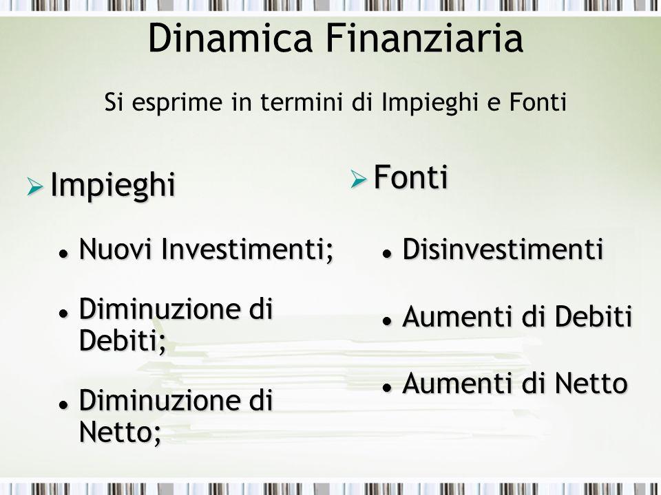 Dinamica Finanziaria Si esprime in termini di Impieghi e Fonti Impieghi Nuovi Investimenti; Diminuzione di Debiti; Diminuzione di Netto; Fonti Disinvestimenti Aumenti di Debiti Aumenti di Netto