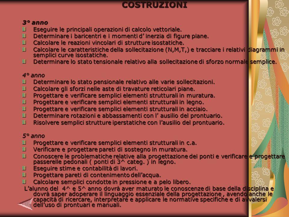COSTRUZIONI 3° anno Eseguire le principali operazioni di calcolo vettoriale.