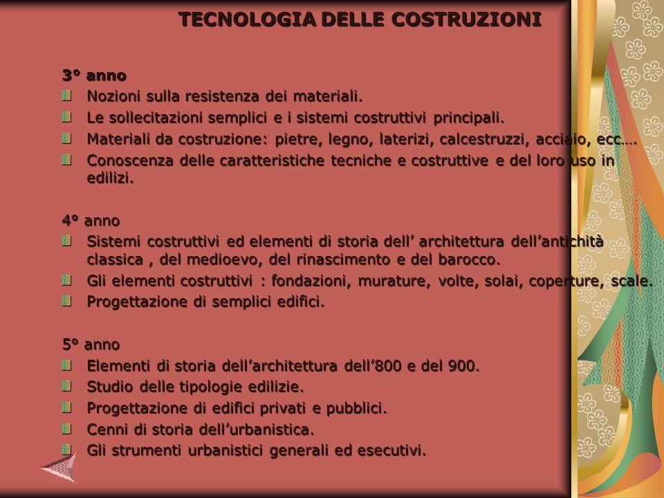 TECNOLOGIA DELLE COSTRUZIONI 3° anno Nozioni sulla resistenza dei materiali.