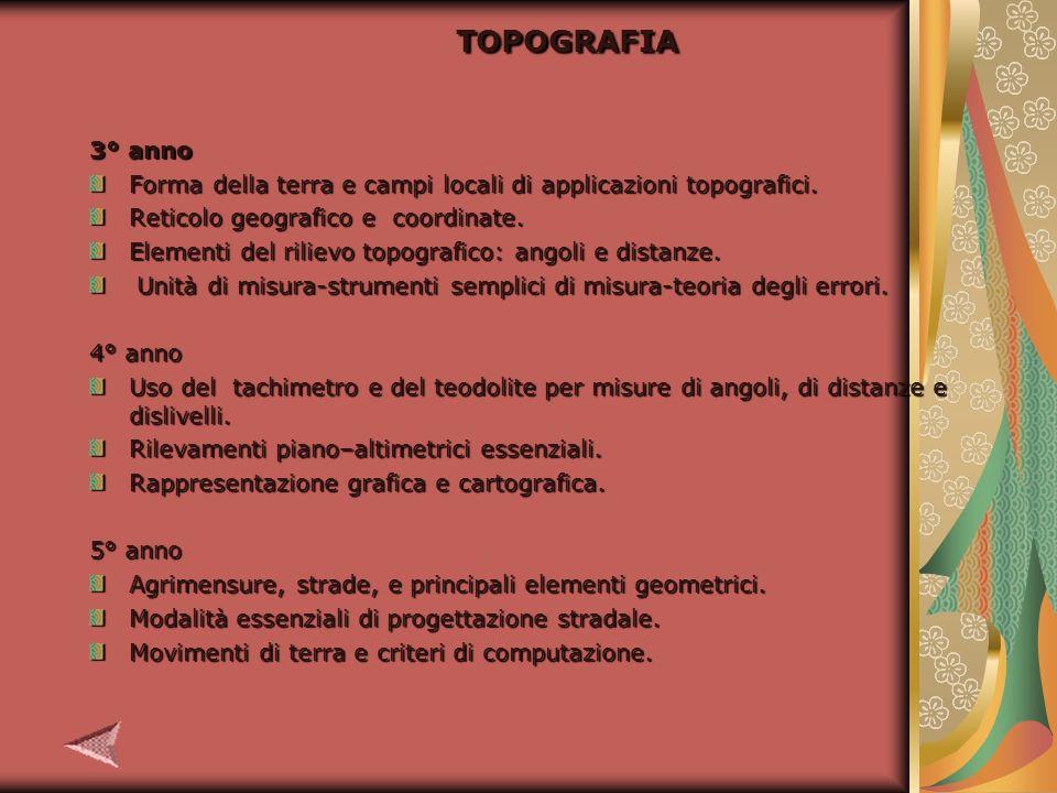 TOPOGRAFIA 3° anno Forma della terra e campi locali di applicazioni topografici.