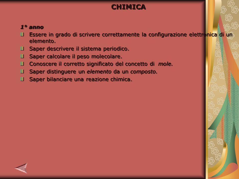 CHIMICA 1° anno Essere in grado di scrivere correttamente la configurazione elettronica di un elemento.