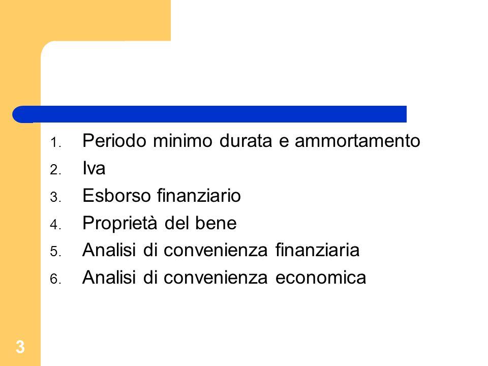 3 1. Periodo minimo durata e ammortamento 2. Iva 3. Esborso finanziario 4. Proprietà del bene 5. Analisi di convenienza finanziaria 6. Analisi di conv