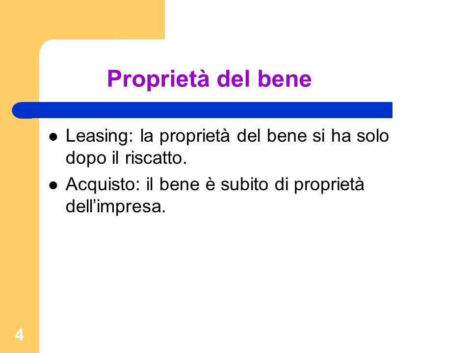 4 Proprietà del bene Leasing: la proprietà del bene si ha solo dopo il riscatto.