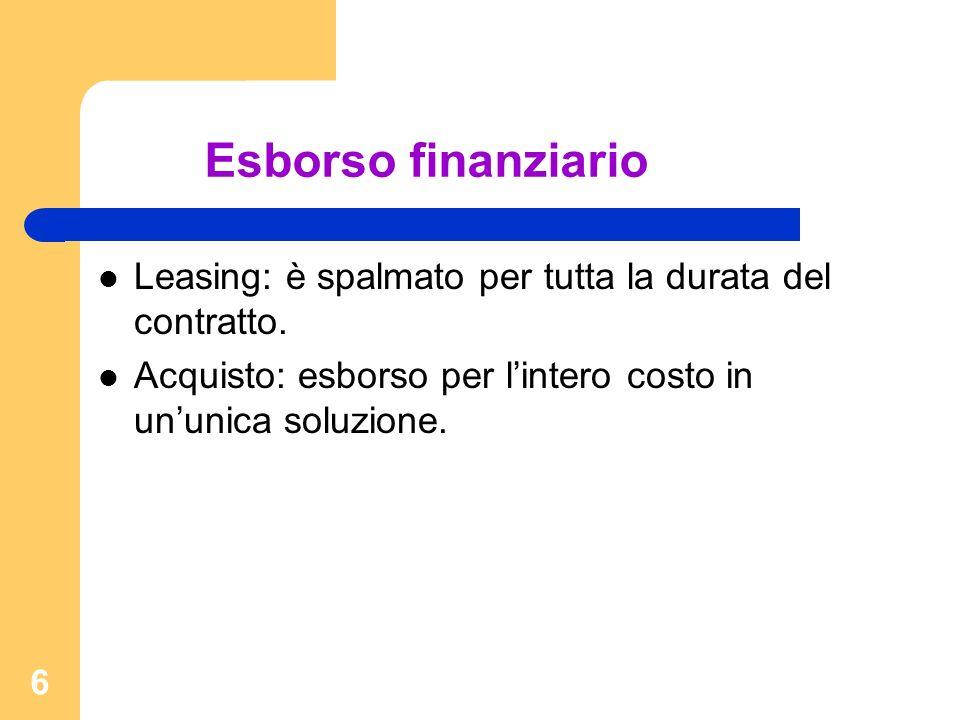 6 Esborso finanziario Leasing: è spalmato per tutta la durata del contratto. Acquisto: esborso per lintero costo in ununica soluzione.