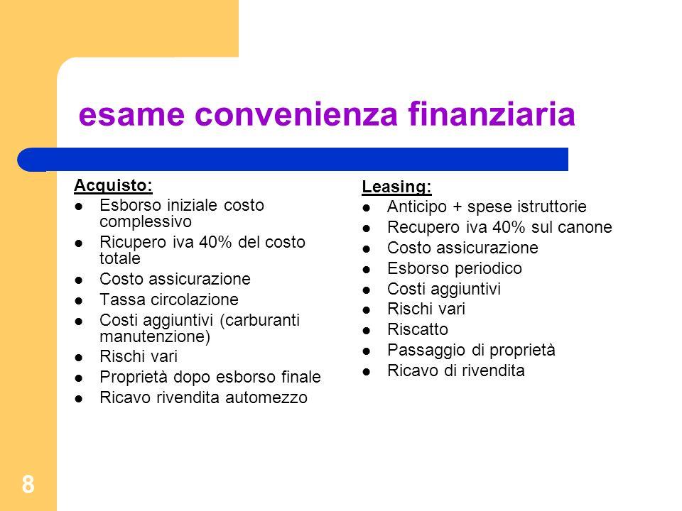 8 esame convenienza finanziaria Acquisto: Esborso iniziale costo complessivo Ricupero iva 40% del costo totale Costo assicurazione Tassa circolazione
