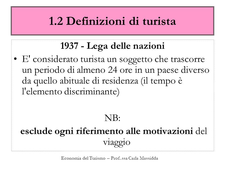 Economia del Turismo – Prof..ssa Carla Massidda 1968 - IUOTO (Intern.
